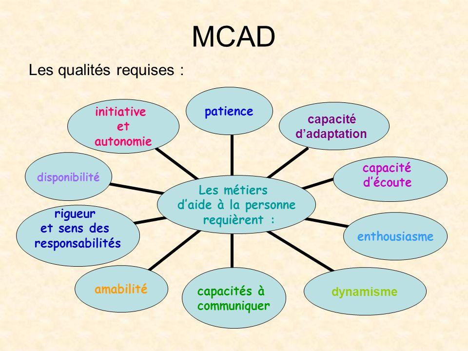 MCAD Les qualités requises : Les métiers daide à la personne requièrent : patience capacité dadaptation capacité découteenthousiasme dynamisme capacit