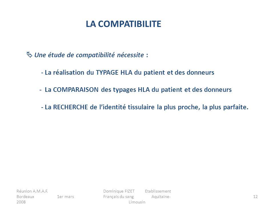 Réunion A.M.A.F. Bordeaux 1er mars 2008 Dominique FIZET Etablissement Français du sang Aquitaine- Limousin 12 LA COMPATIBILITE Une étude de compatibil