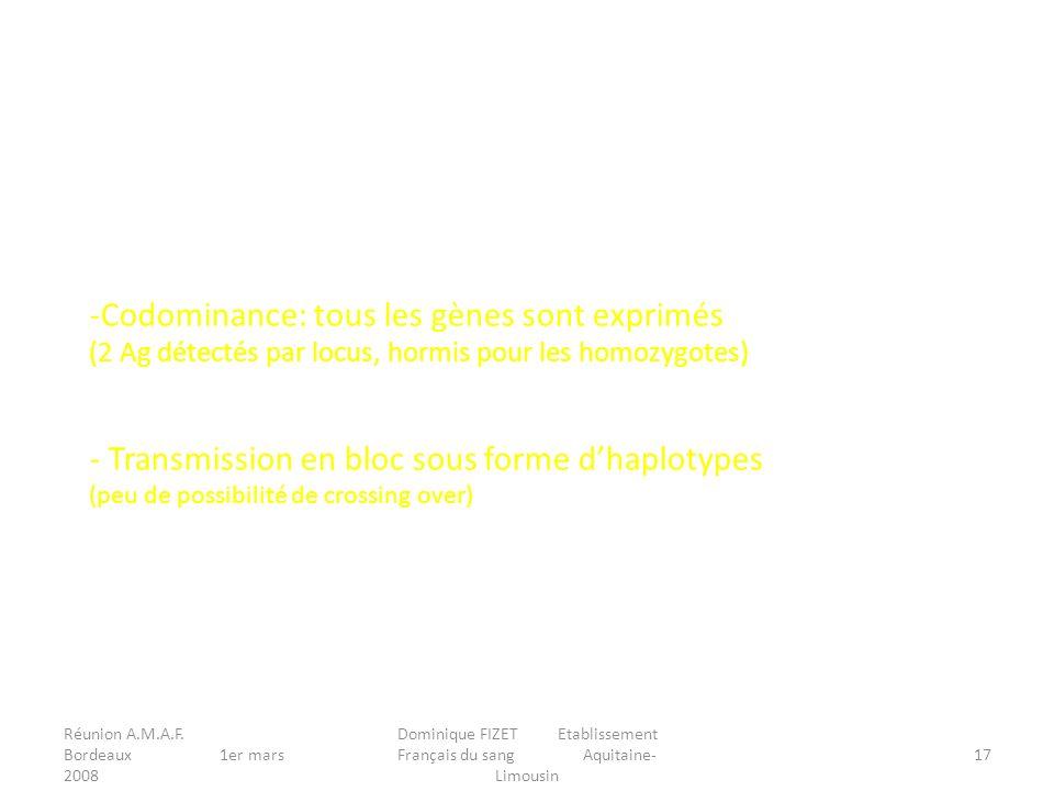 Réunion A.M.A.F. Bordeaux 1er mars 2008 Dominique FIZET Etablissement Français du sang Aquitaine- Limousin 17 -Codominance: tous les gènes sont exprim