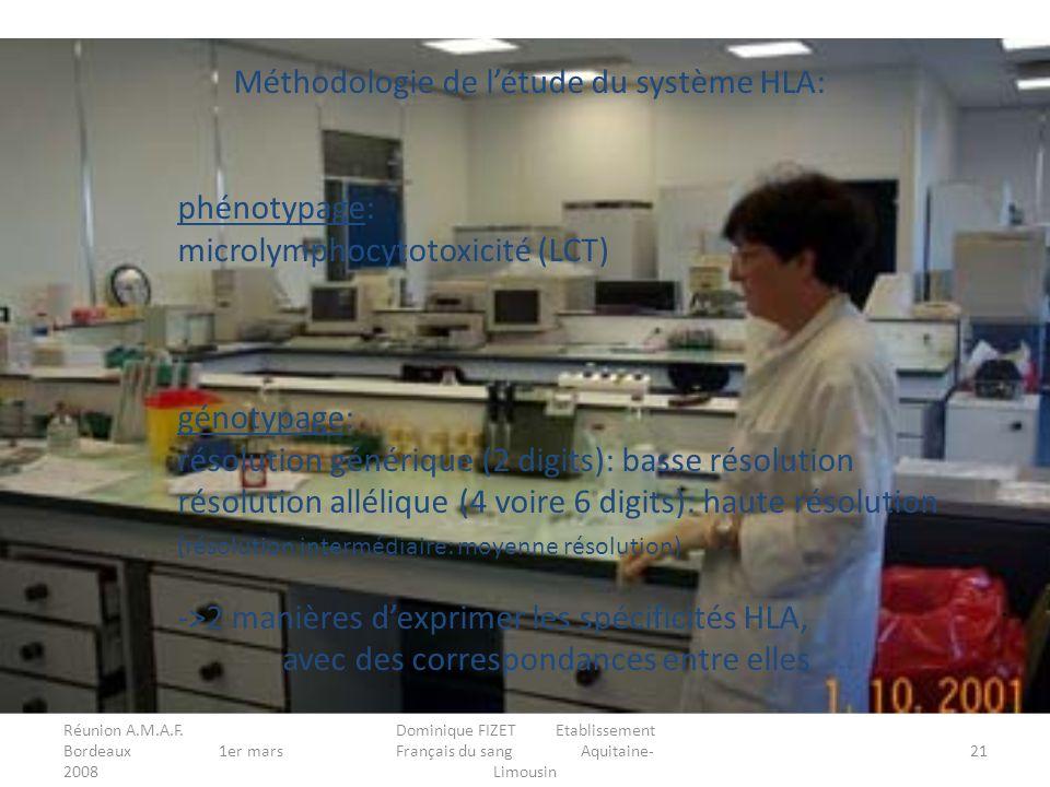 Réunion A.M.A.F. Bordeaux 1er mars 2008 Dominique FIZET Etablissement Français du sang Aquitaine- Limousin 21 Méthodologie de létude du système HLA: p