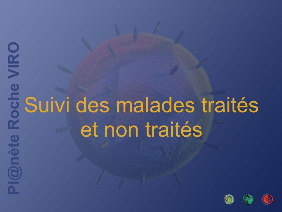 Pl@nète Roche VIRO Suivi des malades traités et non traités