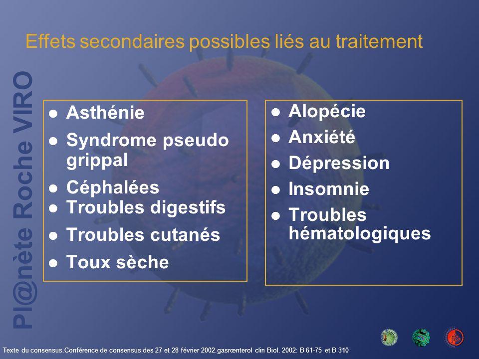 Pl@nète Roche VIRO Effets secondaires possibles liés au traitement Texte du consensus.Conférence de consensus des 27 et 28 février 2002.gasrœnterol cl