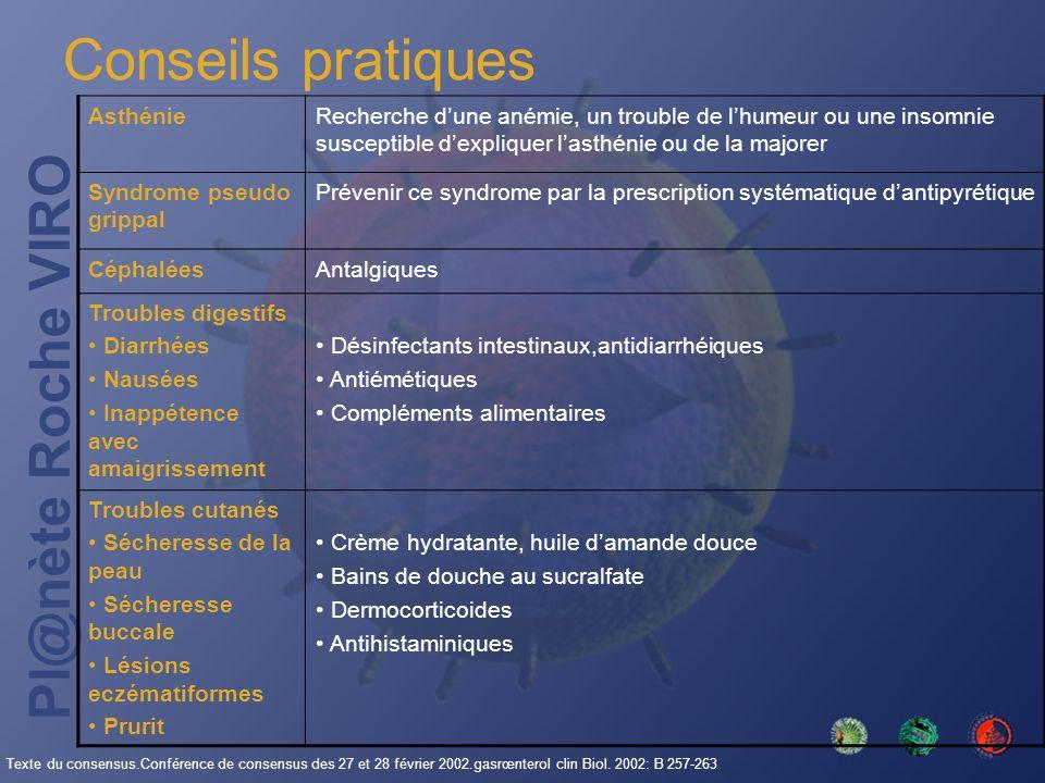 Pl@nète Roche VIRO Conseils pratiques AsthénieRecherche dune anémie, un trouble de lhumeur ou une insomnie susceptible dexpliquer lasthénie ou de la m