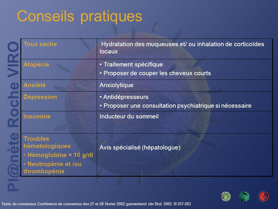Pl@nète Roche VIRO Conseils pratiques Toux sèche Hydratation des muqueuses et/ ou inhalation de corticoïdes locaux Alopécie Traitement spécifique Prop