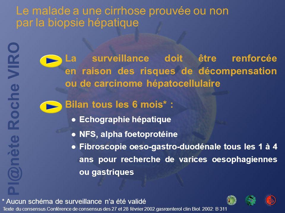 Pl@nète Roche VIRO Le malade a une cirrhose prouvée ou non par la biopsie hépatique La surveillance doit être renforcée en raison des risques de décom
