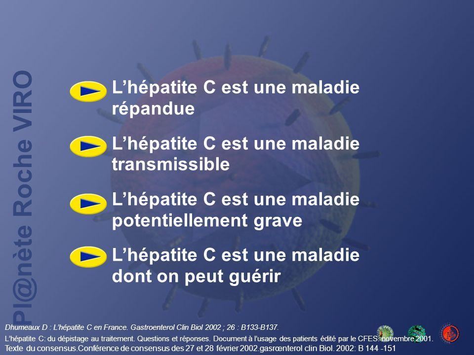 Pl@nète Roche VIRO Hépatite aiguë Guérison : 15% à 45% Infection chronique : 55 à 85% ALAT N : 25% à 40% ALAT : 60 à 75% Cirrhose : 20% Décompensation : 4%/an CHC : 3%/an Texte du consensus.Conférence de consensus des 27 et 28 février 2002.gasrœnterol clin Biol.