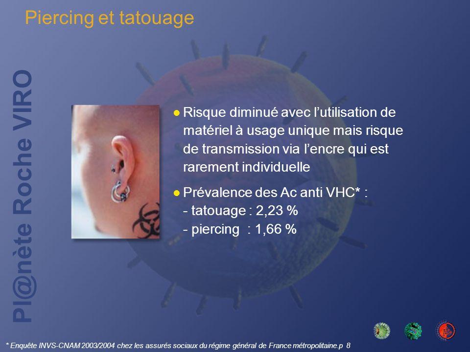 Pl@nète Roche VIRO Risque diminué avec lutilisation de matériel à usage unique mais risque de transmission via lencre qui est rarement individuelle Pr