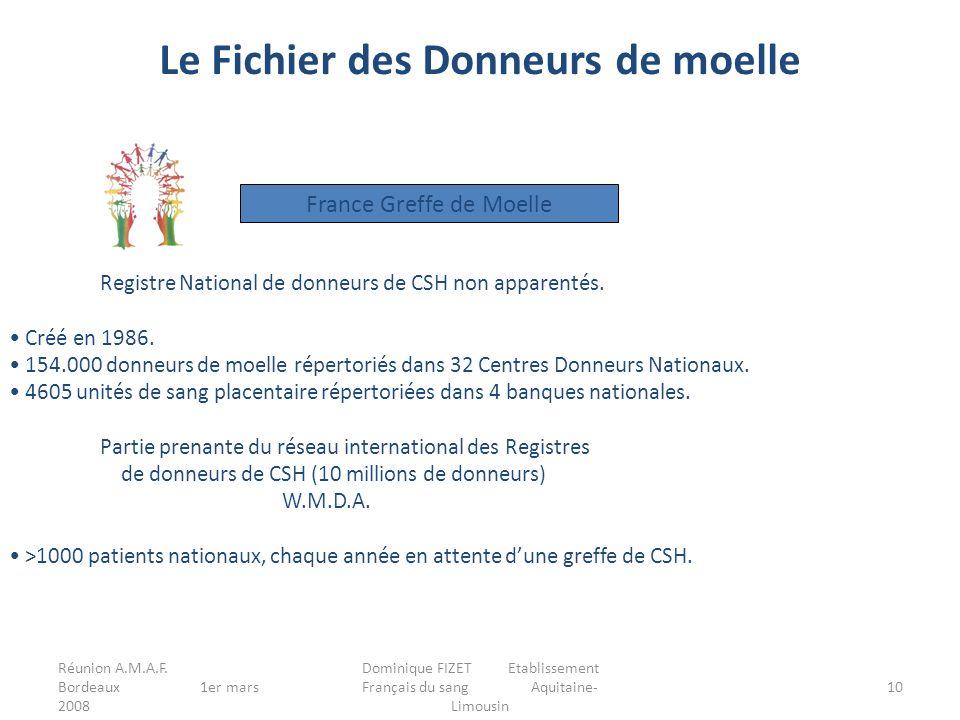 Réunion A.M.A.F. Bordeaux 1er mars 2008 Dominique FIZET Etablissement Français du sang Aquitaine- Limousin 10 France Greffe de Moelle Le Fichier des D