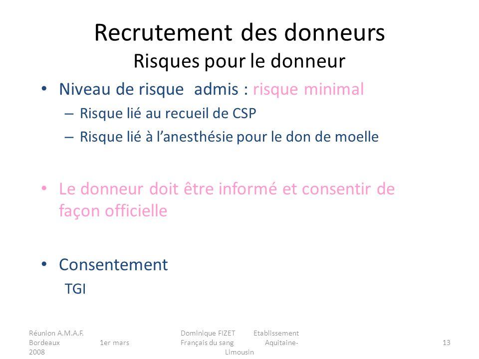 Réunion A.M.A.F. Bordeaux 1er mars 2008 Dominique FIZET Etablissement Français du sang Aquitaine- Limousin 13 Recrutement des donneurs Risques pour le