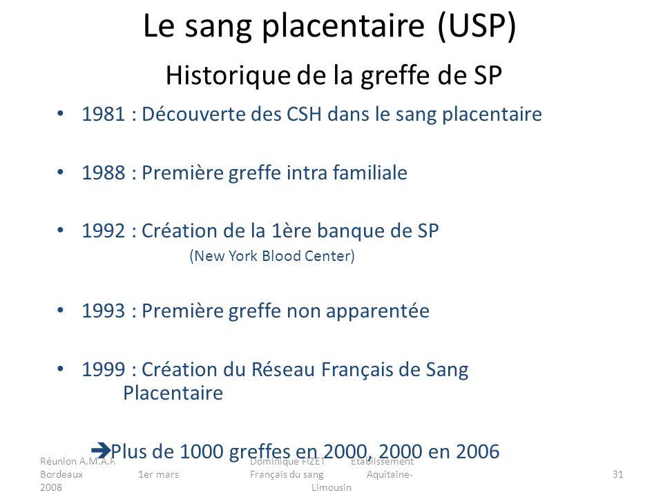 Réunion A.M.A.F. Bordeaux 1er mars 2008 Dominique FIZET Etablissement Français du sang Aquitaine- Limousin 31 Le sang placentaire (USP) Historique de