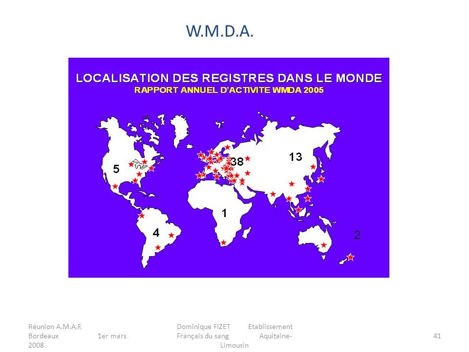 Réunion A.M.A.F. Bordeaux 1er mars 2008 Dominique FIZET Etablissement Français du sang Aquitaine- Limousin 41 W.M.D.A.