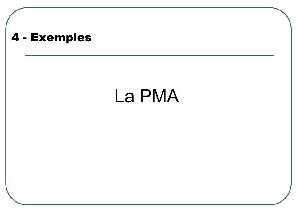 4 - Exemples La PMA