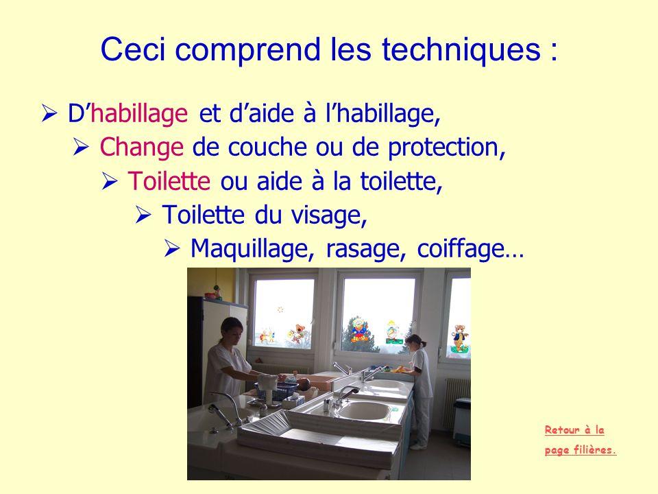 - Réfection de lit occupé et non occupé, - Installation dune personne : au lit, au fauteuil, pour la toilette, pour la prise du repas.