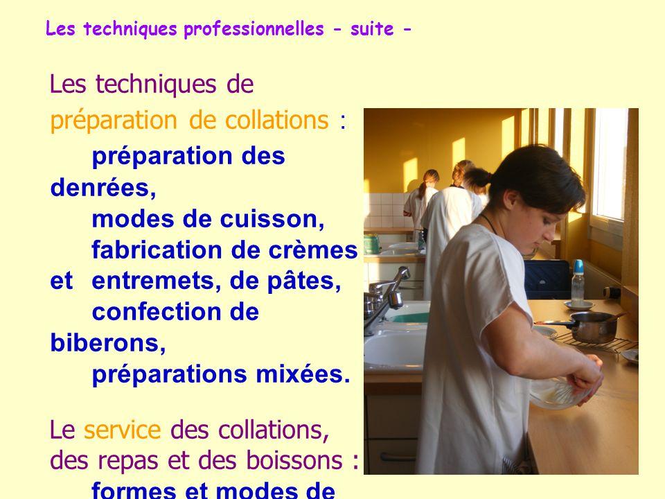 Les techniques professionnelles - suite - Les techniques de préparation de collations : préparation des denrées, modes de cuisson, fabrication de crèm