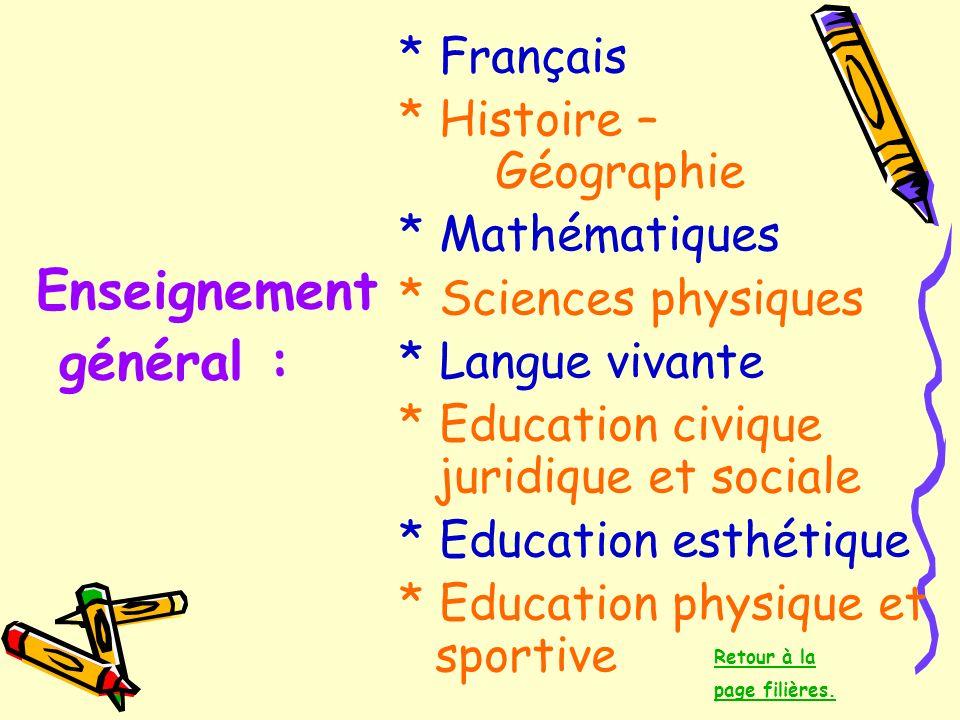 Enseignement général : * Français * Histoire – Géographie * Mathématiques * Sciences physiques * Langue vivante * Education civique juridique et socia