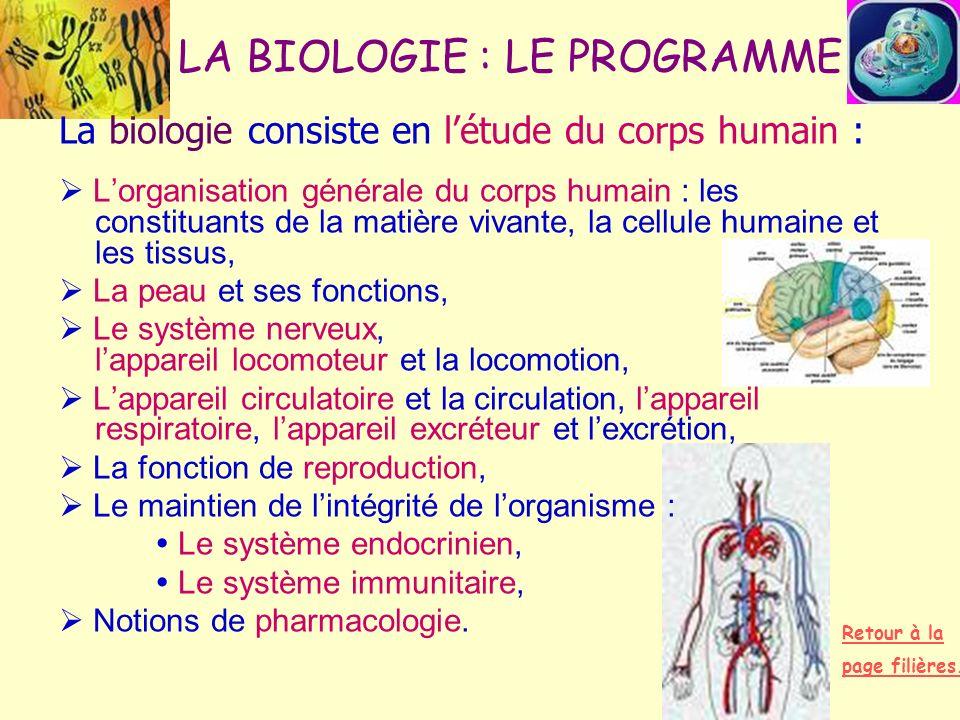 LA BIOLOGIE : LE PROGRAMME La biologie consiste en létude du corps humain : Lorganisation générale du corps humain : les constituants de la matière vi