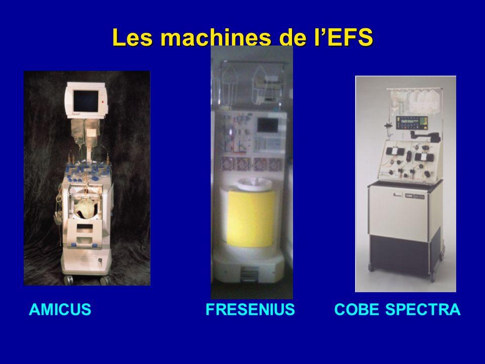 Les machines de lEFS COBE SPECTRAAMICUSFRESENIUS