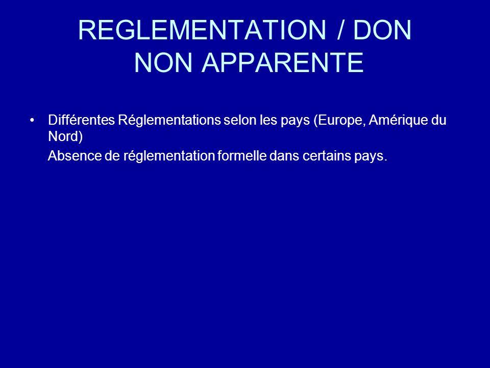 REGLEMENTATION / DON NON APPARENTE Différentes Réglementations selon les pays (Europe, Amérique du Nord) Absence de réglementation formelle dans certa
