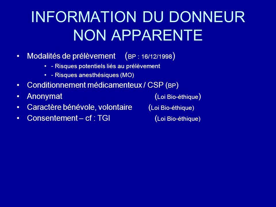 INFORMATION DU DONNEUR NON APPARENTE Modalités de prélèvement ( BP : 16/12/1998 ) - Risques potentiels liés au prélèvement - Risques anesthésiques (MO