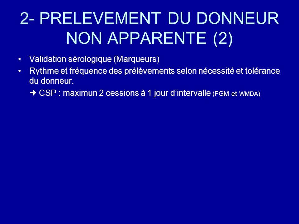 2- PRELEVEMENT DU DONNEUR NON APPARENTE (2) Validation sérologique (Marqueurs) Rythme et fréquence des prélèvements selon nécessité et tolérance du do