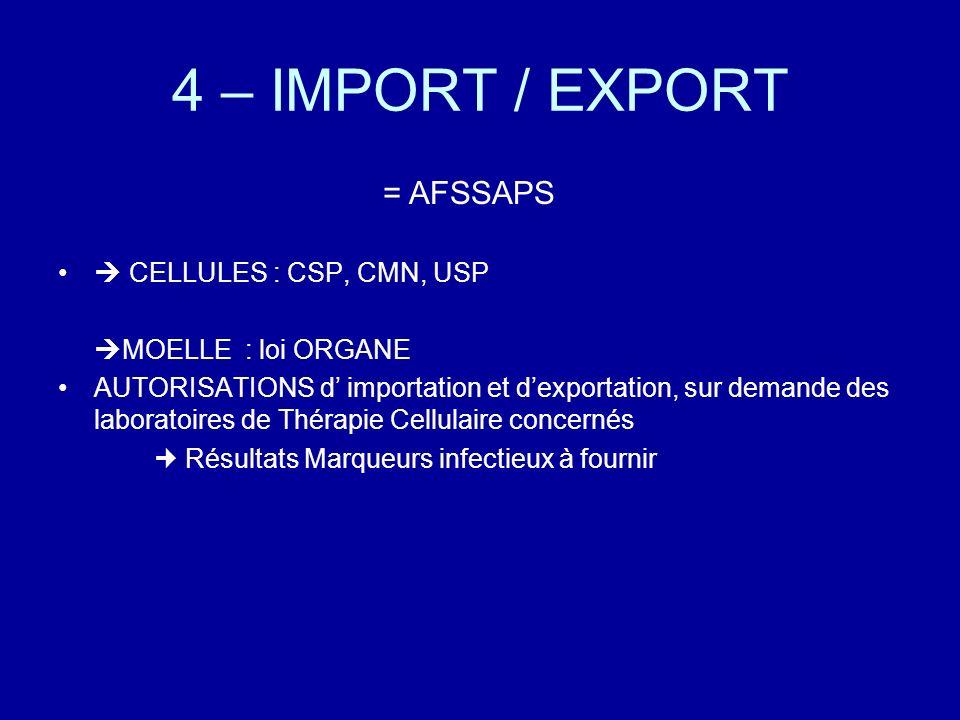 4 – IMPORT / EXPORT = AFSSAPS CELLULES : CSP, CMN, USP MOELLE : loi ORGANE AUTORISATIONS d importation et dexportation, sur demande des laboratoires d