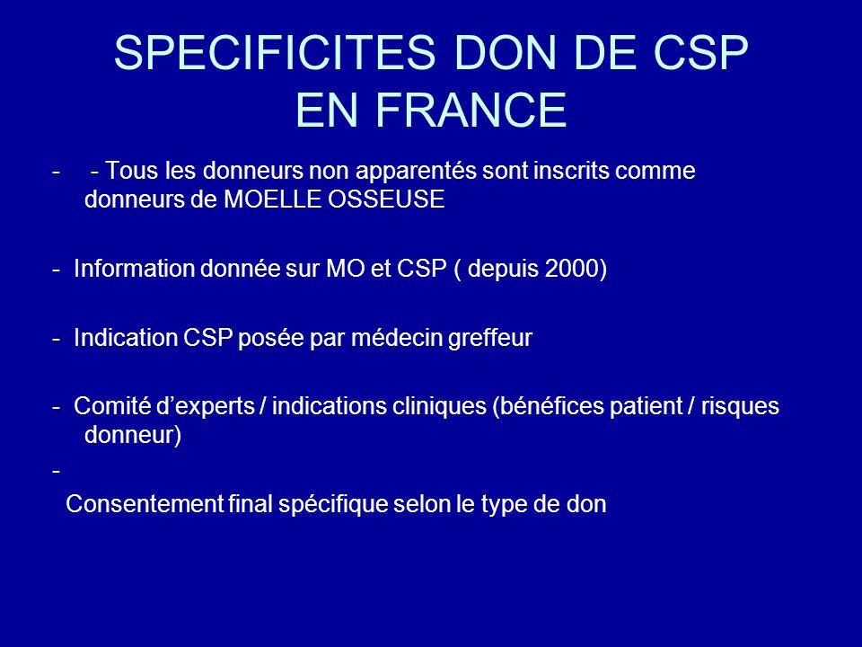 SPECIFICITES DON DE CSP EN FRANCE - - Tous les donneurs non apparentés sont inscrits comme donneurs de MOELLE OSSEUSE - Information donnée sur MO et C
