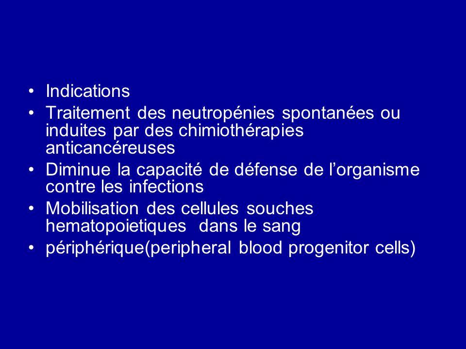 Indications Traitement des neutropénies spontanées ou induites par des chimiothérapies anticancéreuses Diminue la capacité de défense de lorganisme co