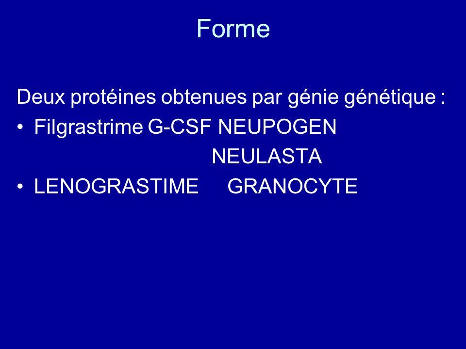 Forme Deux protéines obtenues par génie génétique : Filgrastrime G-CSF NEUPOGEN NEULASTA LENOGRASTIME GRANOCYTE