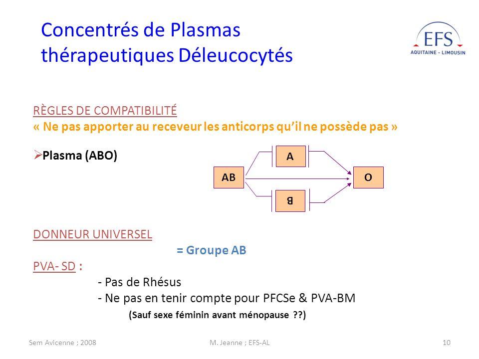 Sem Avicenne ; 2008M. Jeanne ; EFS-AL10 AB A B O RÈGLES DE COMPATIBILITÉ « Ne pas apporter au receveur les anticorps quil ne possède pas » Plasma (ABO