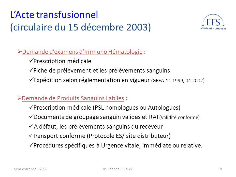 Sem Avicenne ; 2008M. Jeanne ; EFS-AL19 LActe transfusionnel (circulaire du 15 décembre 2003) Demande dexamens dImmuno Hématologie : Prescription médi