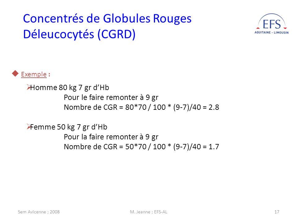 Sem Avicenne ; 2008M. Jeanne ; EFS-AL17 Concentrés de Globules Rouges Déleucocytés (CGRD) Exemple : Homme 80 kg 7 gr dHb Pour le faire remonter à 9 gr