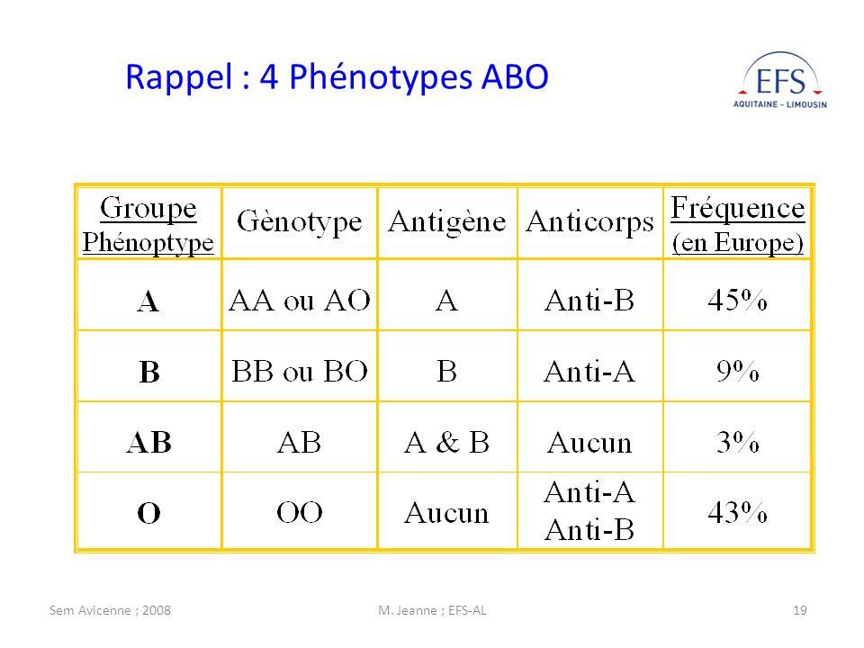Sem Avicenne ; 2008M. Jeanne ; EFS-AL19 Rappel : 4 Phénotypes ABO