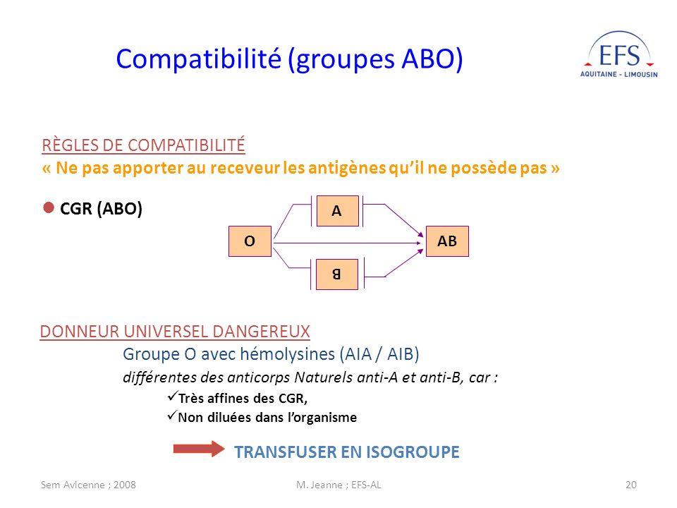Sem Avicenne ; 2008M. Jeanne ; EFS-AL20 Compatibilité (groupes ABO) RÈGLES DE COMPATIBILITÉ « Ne pas apporter au receveur les antigènes quil ne possèd