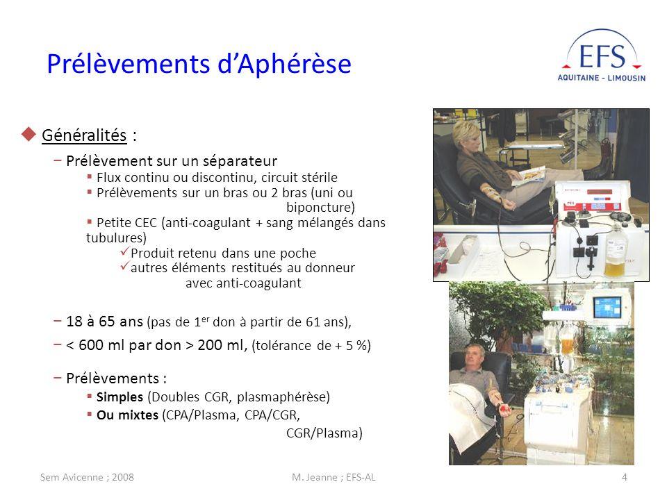 Sem Avicenne ; 2008M. Jeanne ; EFS-AL4 Généralités : Prélèvement sur un séparateur Flux continu ou discontinu, circuit stérile Prélèvements sur un bra