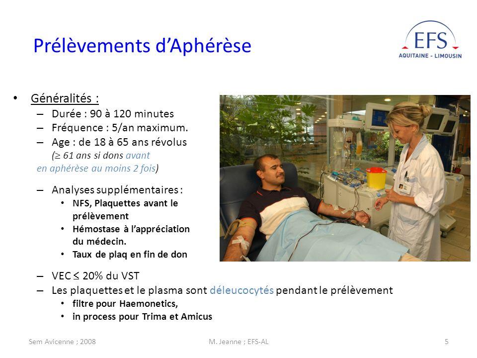 Sem Avicenne ; 2008M.Jeanne ; EFS-AL6 Choix du Produit : MCP ou CPA .
