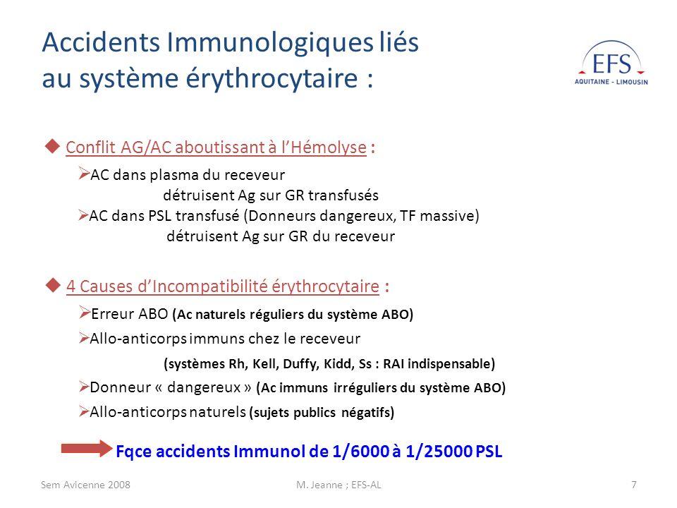 Sem Avicenne 2008M. Jeanne ; EFS-AL7 Accidents Immunologiques liés au système érythrocytaire : Conflit AG/AC aboutissant à lHémolyse : AC dans plasma