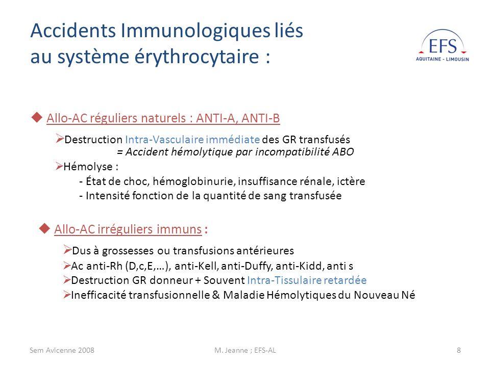 Sem Avicenne 2008M. Jeanne ; EFS-AL8 Allo-AC réguliers naturels : ANTI-A, ANTI-B Destruction Intra-Vasculaire immédiate des GR transfusés = Accident h