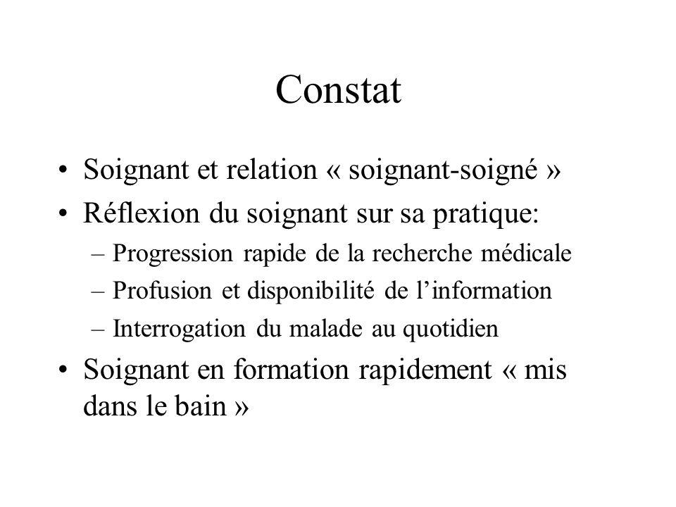 Constat Soignant et relation « soignant-soigné » Réflexion du soignant sur sa pratique: –Progression rapide de la recherche médicale –Profusion et dis