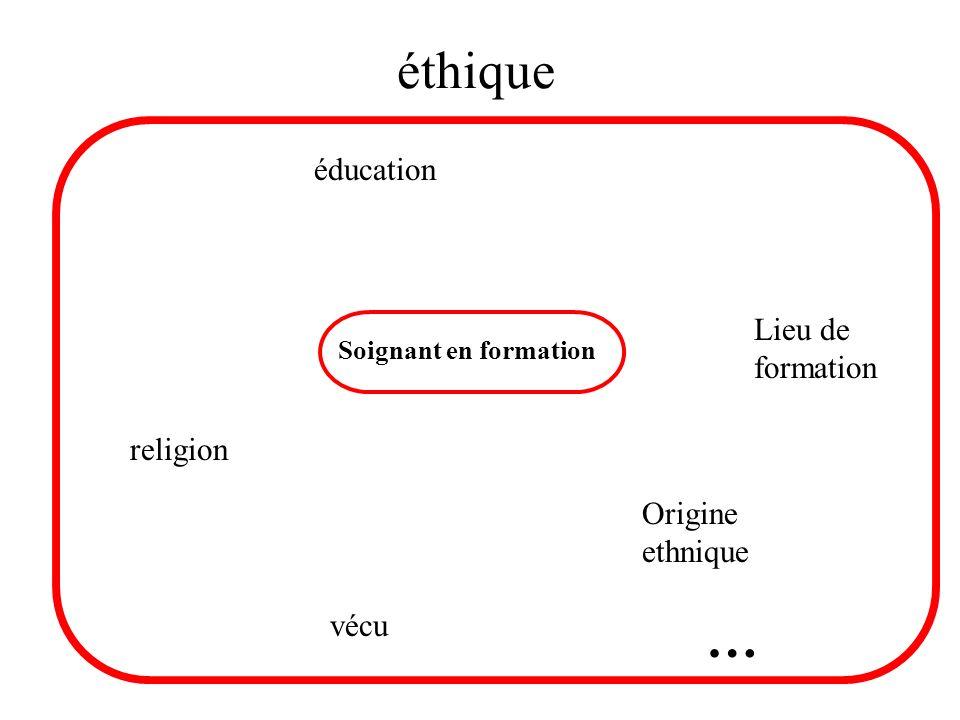 éthique Soignant en formation éducation religion vécu Origine ethnique Lieu de formation …