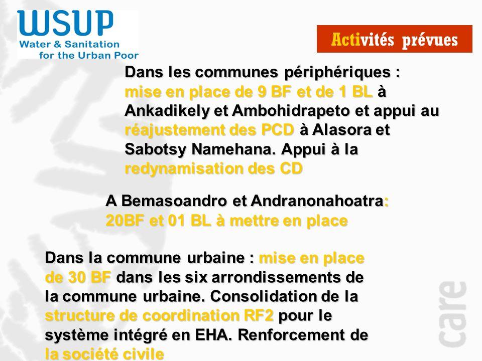 Activités prévues Dans les communes périphériques : mise en place de 9 BF et de 1 BL à Ankadikely et Ambohidrapeto et appui au réajustement des PCD à Alasora et Sabotsy Namehana.