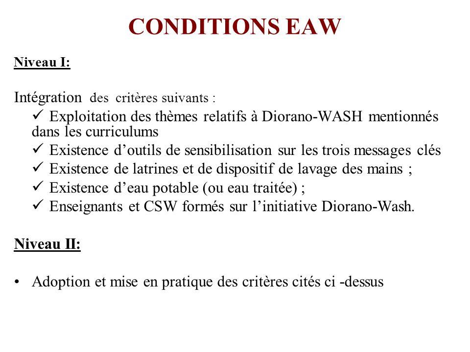 CONDITIONS EAW Niveau I: Intégration des critères suivants : Exploitation des thèmes relatifs à Diorano-WASH mentionnés dans les curriculums Existence