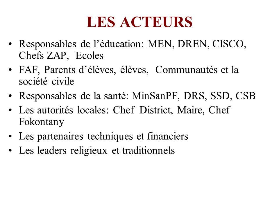 LES ACTEURS Responsables de léducation: MEN, DREN, CISCO, Chefs ZAP, Ecoles FAF, Parents délèves, élèves, Communautés et la société civile Responsable