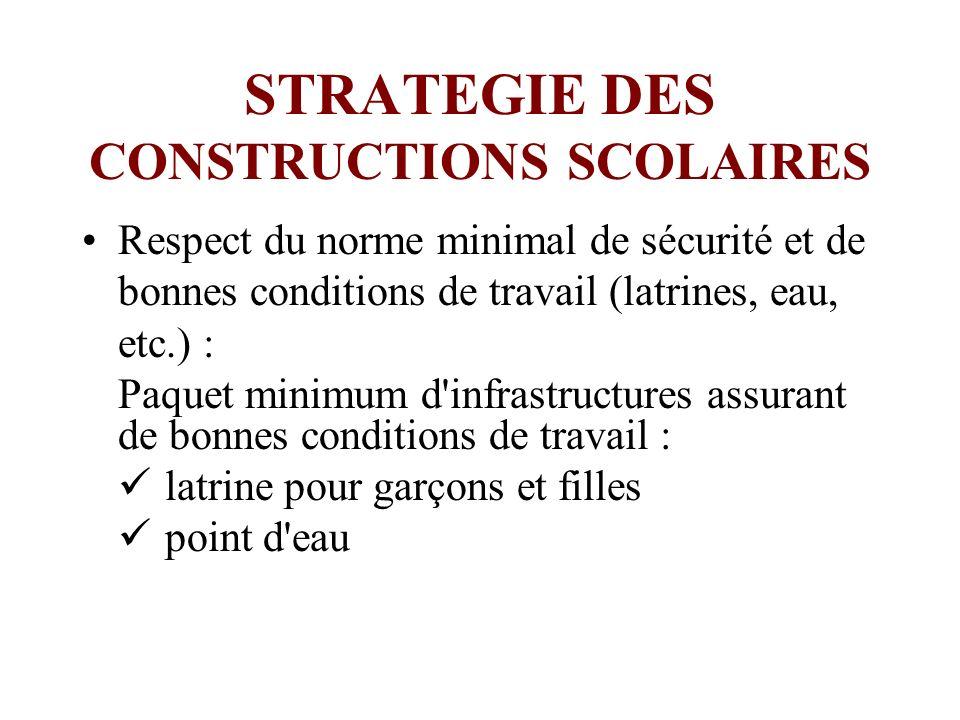 STRATEGIE DES CONSTRUCTIONS SCOLAIRES Respect du norme minimal de sécurité et de bonnes conditions de travail (latrines, eau, etc.) : Paquet minimum d