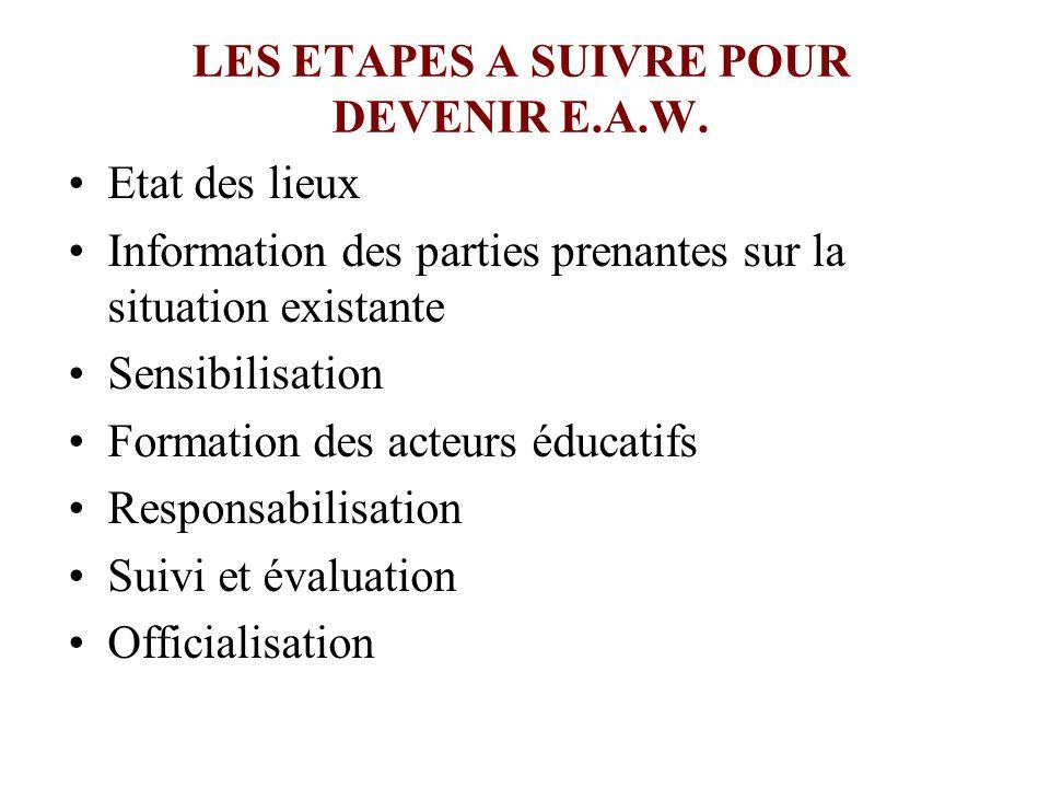 LES ETAPES A SUIVRE POUR DEVENIR E.A.W. Etat des lieux Information des parties prenantes sur la situation existante Sensibilisation Formation des acte