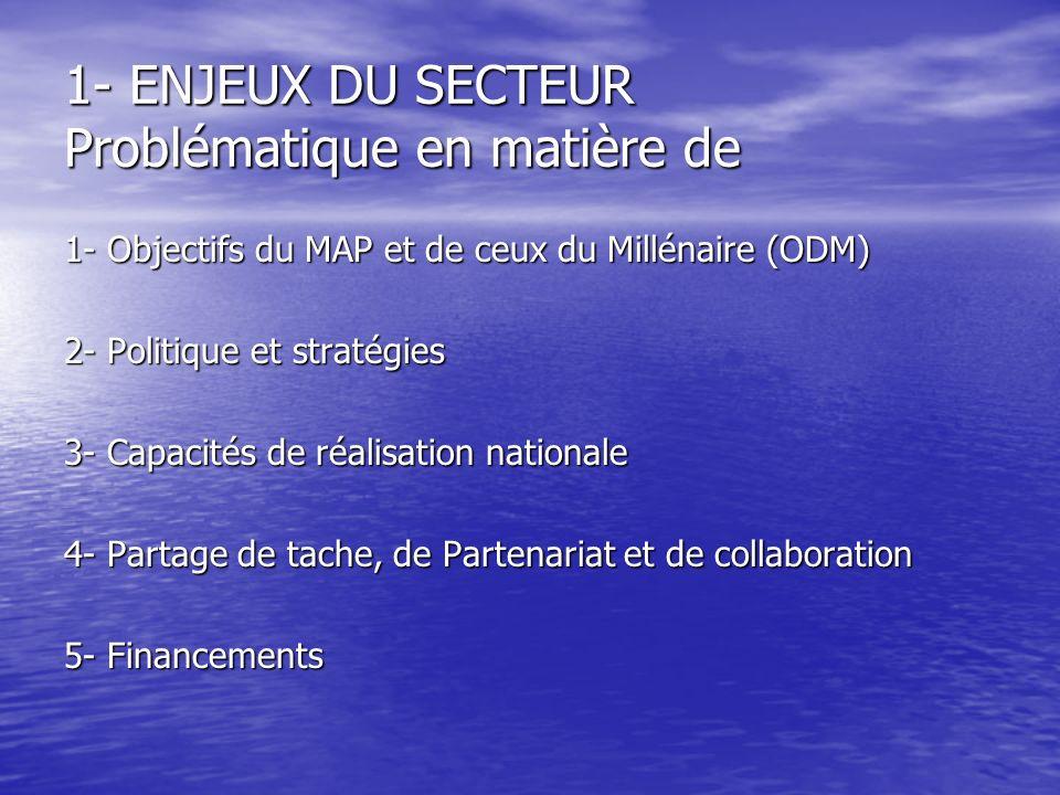 1- ENJEUX DU SECTEUR Problématique en matière de 1- Objectifs du MAP et de ceux du Millénaire (ODM) 2- Politique et stratégies 3- Capacités de réalisation nationale 4- Partage de tache, de Partenariat et de collaboration 5- Financements