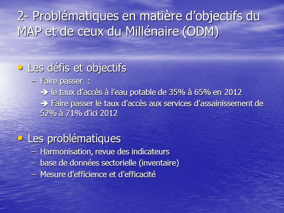 2- Problématiques en matière dobjectifs du MAP et de ceux du Millénaire (ODM) Les défis et objectifs Les défis et objectifs –Faire passer : le taux daccès à leau potable de 35% à 65% en 2012 le taux daccès à leau potable de 35% à 65% en 2012 Faire passer le taux daccès aux services dassainissement de 52% à 71% dici 2012 Faire passer le taux daccès aux services dassainissement de 52% à 71% dici 2012 Les problématiques Les problématiques –Harmonisation, revue des indicateurs –base de données sectorielle (inventaire) –Mesure defficience et defficacité