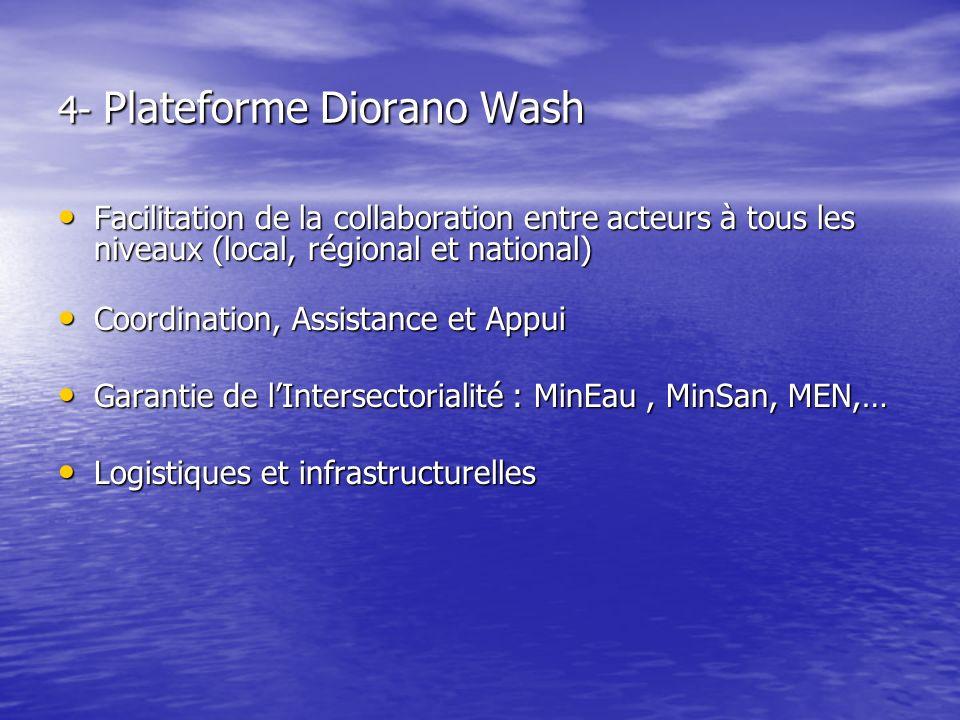 CONCLUSION Le Plateforme Diorano Wash complète les capacités du MinEau en facilitant le pont entre le MinEau à la place de Maîtrise dOuvrage et les exécutants-Maîtrise dŒuvre.