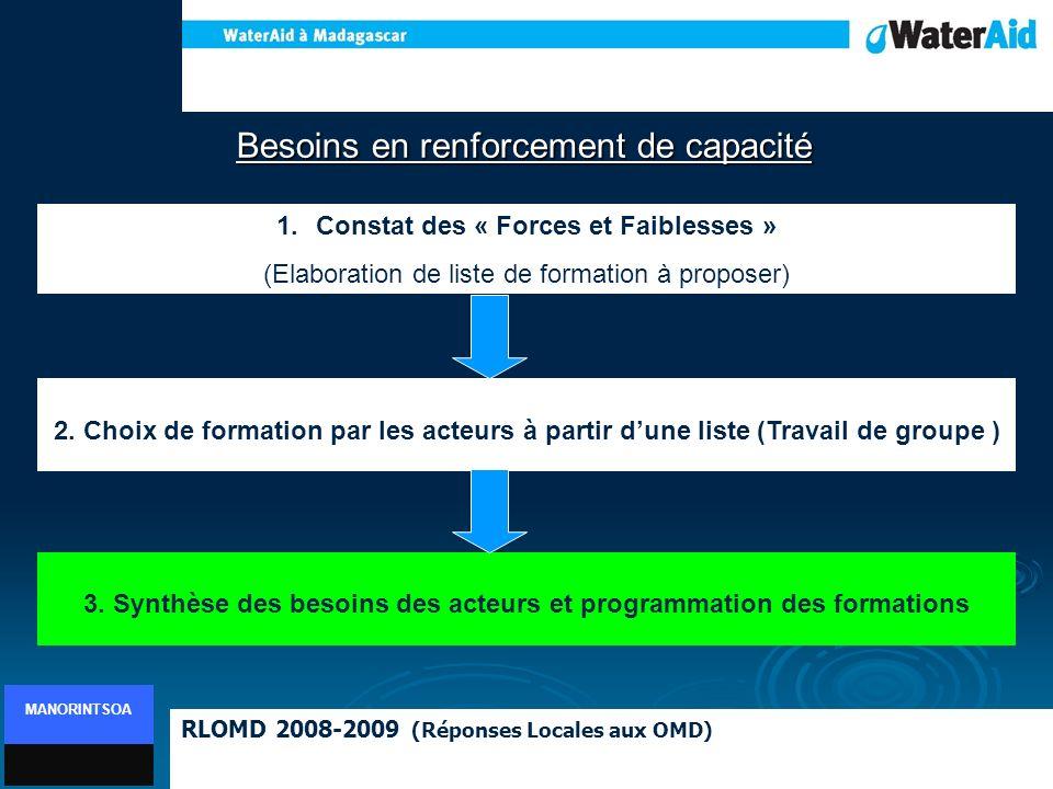 Besoins en renforcement de capacité RLOMD 2008-2009 (Réponses Locales aux OMD) MANORINTSOA 1.Constat des « Forces et Faiblesses » (Elaboration de liste de formation à proposer) 2.