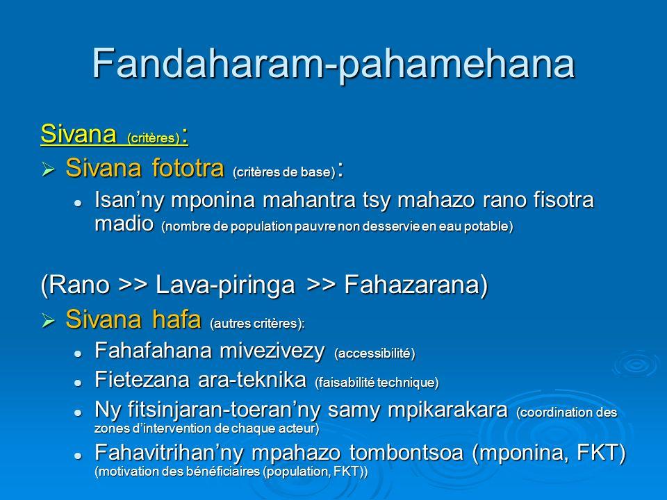 Fandaharam-pahamehana Sivana (critères) : Sivana fototra (critères de base) : Sivana fototra (critères de base) : Isanny mponina mahantra tsy mahazo rano fisotra madio (nombre de population pauvre non desservie en eau potable) Isanny mponina mahantra tsy mahazo rano fisotra madio (nombre de population pauvre non desservie en eau potable) (Rano >> Lava-piringa >> Fahazarana) Sivana hafa (autres critères): Sivana hafa (autres critères): Fahafahana mivezivezy (accessibilité) Fahafahana mivezivezy (accessibilité) Fietezana ara-teknika (faisabilité technique) Fietezana ara-teknika (faisabilité technique) Ny fitsinjaran-toeranny samy mpikarakara (coordination des zones dintervention de chaque acteur) Ny fitsinjaran-toeranny samy mpikarakara (coordination des zones dintervention de chaque acteur) Fahavitrihanny mpahazo tombontsoa (mponina, FKT) (motivation des bénéficiaires (population, FKT)) Fahavitrihanny mpahazo tombontsoa (mponina, FKT) (motivation des bénéficiaires (population, FKT))