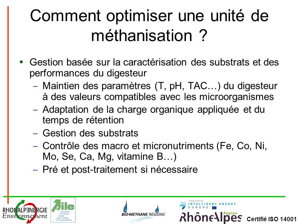 Certifié ISO 14001 Comment optimiser une unité de méthanisation ? Gestion basée sur la caractérisation des substrats et des performances du digesteur